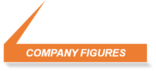 company figures